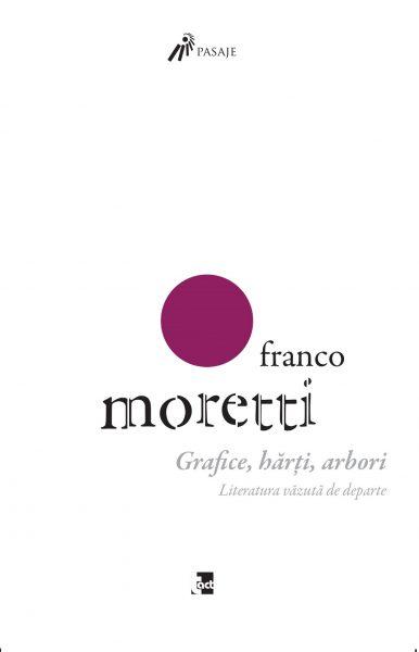 Moretti.ai